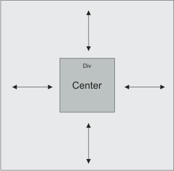 center-div