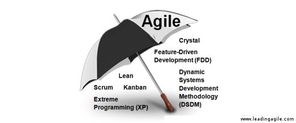 Agile-Umbrella