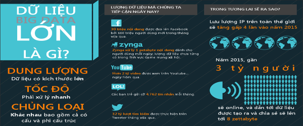 big-data-infographic_fi