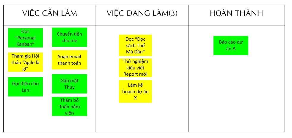 kanban-board 2