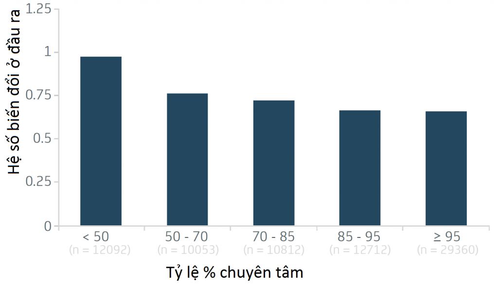 nhom-chuyen-tam-3
