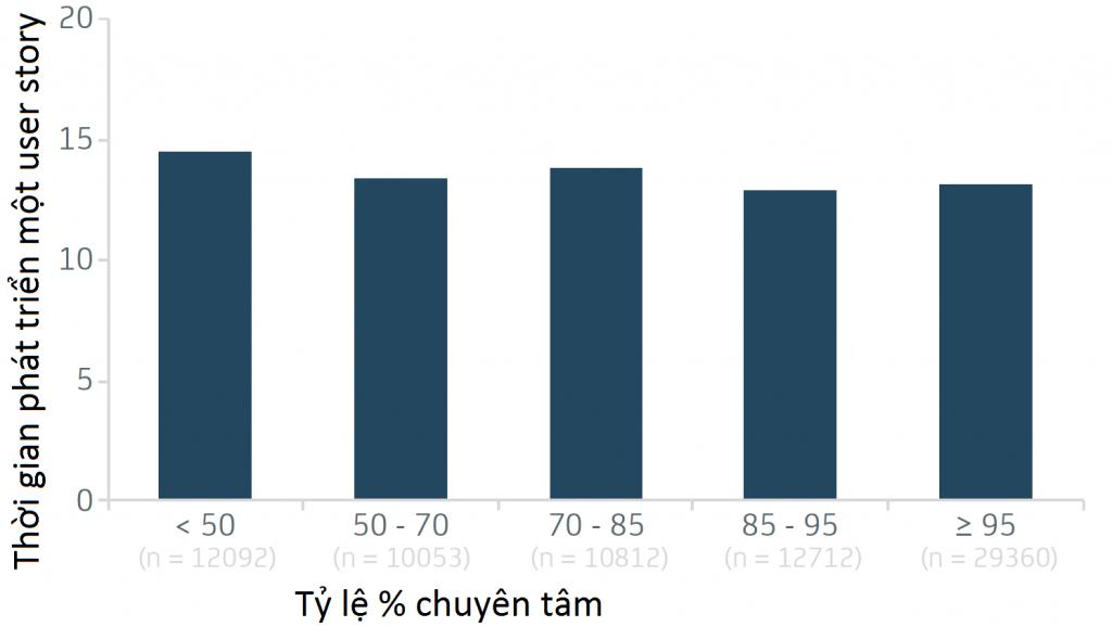 nhom-chuyen-tam-4